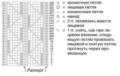 Ажурные узоры спицами - схемы с описанием. Инструкции для начинающих с фото и видео