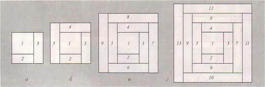 Лоскутное шитье. Мастер класс, техника, инструкция для начинающих, схемы, фото, видео уроки