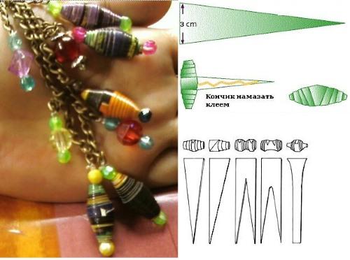 Поделки из фантиков от конфет своими руками пошагово для детей. Мастер классы с фото и видео