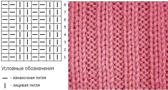 Шапка женская. Вязание спицами для начинающих, с описанием и схемами. Новые модели 2019
