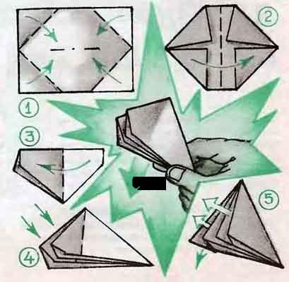 Как сделать хлопушку из бумаги своими руками. Пошаговая инструкция, схема оригами с конфетти, из листа а4, тетрадного, бутылки и шарика