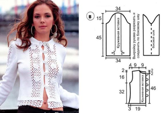 Кофты и регланы спицами для женщин. Мастер класс - схемы и описание вязания бесплатно