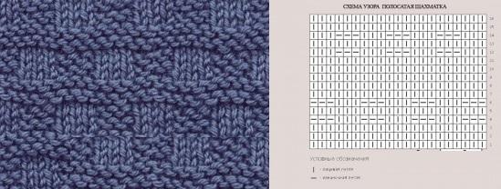 Узоры для вязания спицами с описанием и схемами: красивые ажурные, простые, японские, косы и жгуты, по кругу, интересные для начинающих