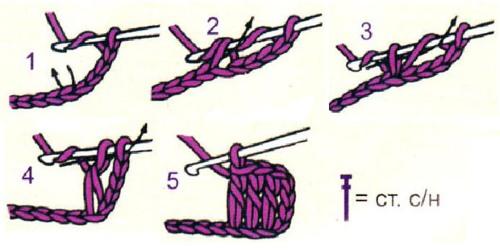 Вязание мужской спортивной шапки спицами