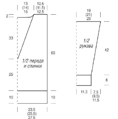 Вязаные кофты спицами со схемами и описанием. Мастер класс вязания, модели для женщин и мужчин, эксклюзивные и оригинальные регланы