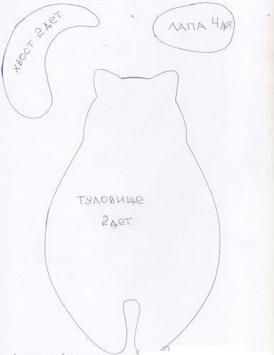 kak-sdelat-myagkuyu-igrushku-svoimi-rukami-16 Как сшить игрушку мишку своими руками MiR Handmade