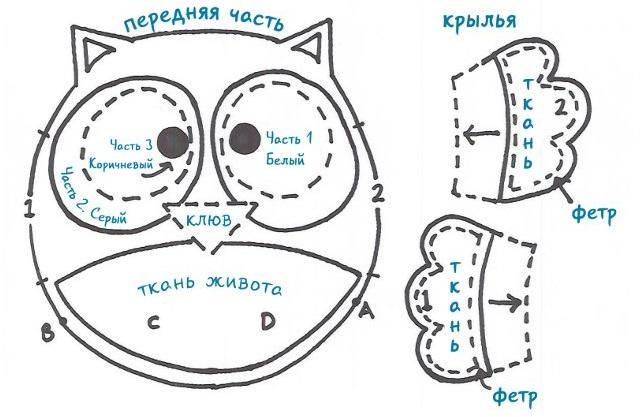 kak-sdelat-myagkuyu-igrushku-svoimi-rukami-6 Как сшить игрушку мишку своими руками MiR Handmade