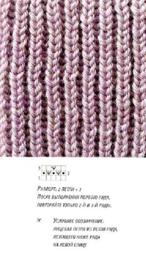 Свитер оверсайз спицами с описанием: английской резинкой, платочной вязкой, из мохера. Модные модели для женщин, мужчин, схемы