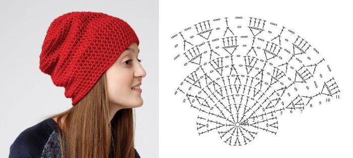 шапка бини крючком схема и описание для начинающих модели фото