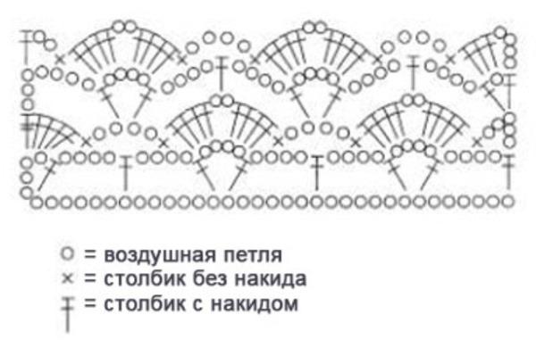 Снуд крючком. Как связать, схемы вязания для начинающих. Детские новинки для мальчика, девочки