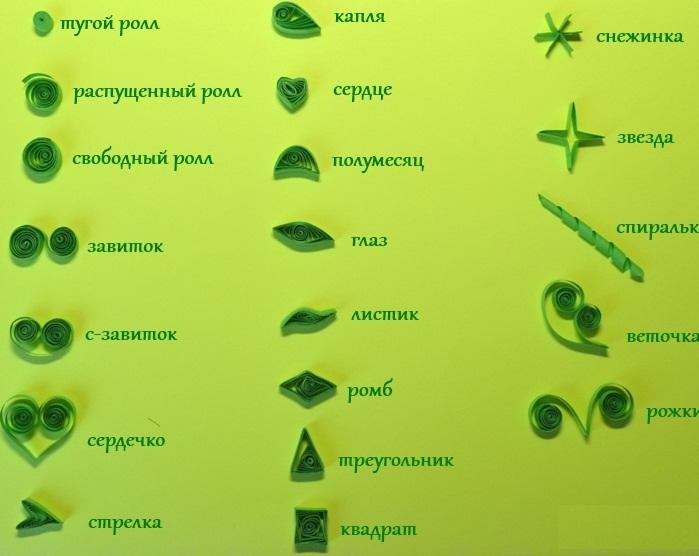 Квилинговые поделки для начинающих. Схемы: снежинки, бабочка, мышка, хризантема и другие изделия из бумаги