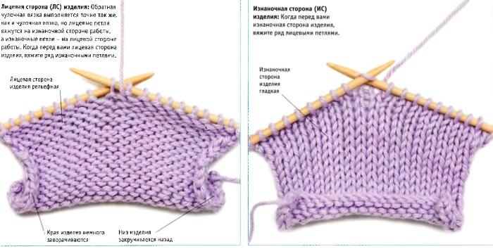Манишка для девочки спицами. Схема и описание для начинающих, детская на пуговицах