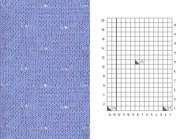Узоры спицами с описанием и схемами. Ажурные косы и араны, рельефные, жаккардовые, объемные для свитеров, кофт