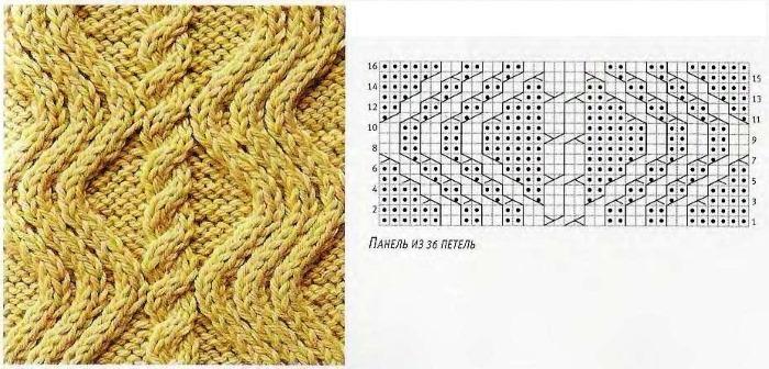 Вязание безрукавок для девочек спицами. Описание, схемы жилетки, рисунки, узоры