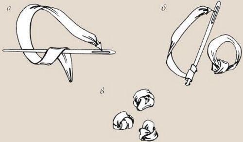 kak-vyshivat-lentami-dlya-nachinayuschih-9 Как вышивать лентами для начинающих. Пошагово уроки: картины, цветы, на День матери, новогодняя тема. Видео
