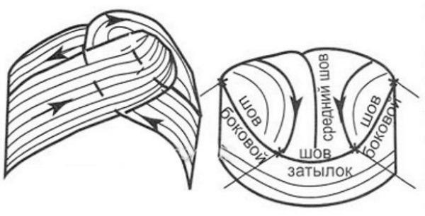 Вязаные шапки для женщин 50 лет. Фото с описанием и схемами. Как вязать