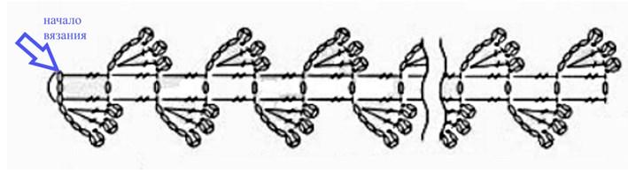 Ленточное кружево крючком. Схемы и описание вязания для начинающих. Фото, видео