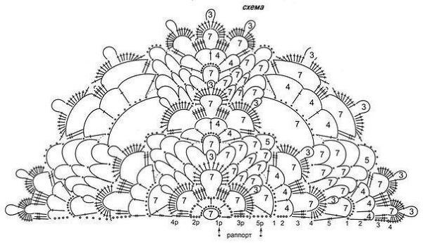 Вязание крючком. Схемы и описание: кофты, шали, палантины, кардиганы, жакеты, шапки, сумки