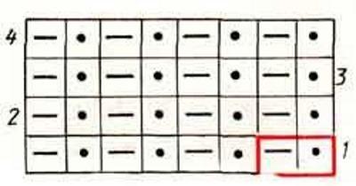 krasivye-nosochki-spitsami-so-shemami-3 Как связать детские носочки спицами (лёгкий способ)