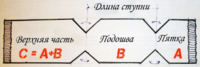 krasivye-nosochki-spitsami-so-shemami-4 Как связать детские носочки спицами (лёгкий способ)