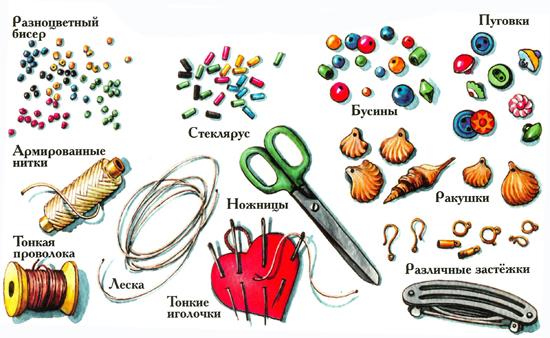Бисероплетение колье и ожерелья. Схемы для начинающих, мастер класс, фото
