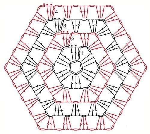 как вязать крючком для начинающих пошагово схемы и описание