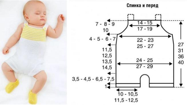Комбинезон для новорожденных спицами. Схемы и описание, инструкция как вязать, фото новые модели