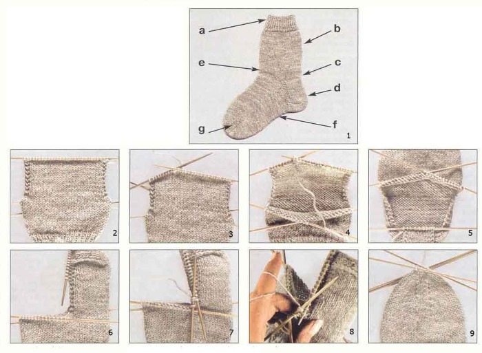 krasivye-nosochki-spitsami-so-shemami-30 Как связать детские носочки спицами (лёгкий способ)