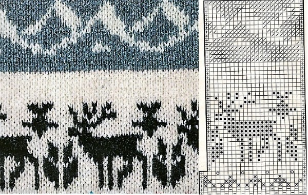 Вязание носков на 2 спицах детских, мужских, женских. Схемы пятки, носка, инструкции для начинающих