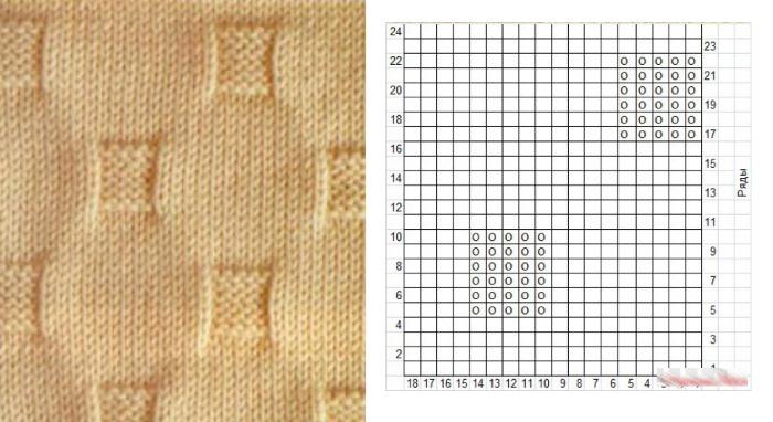 Как связать шарф-хомут спицами для девочки, мальчика. Схема и описание для начинающих