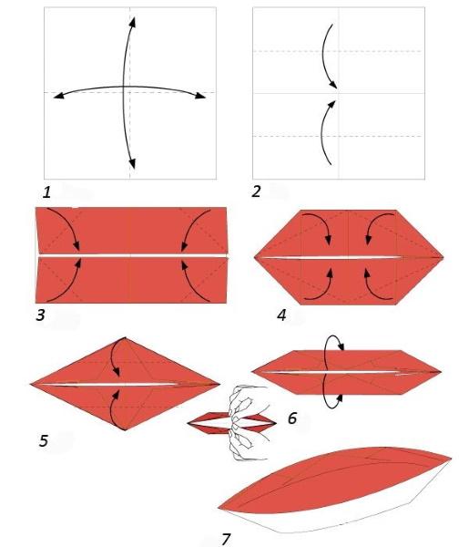 Как сделать корабли из бумаги своими руками, с парусом. Пошаговая инструкция