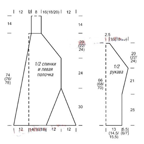 Кардиган платочной вязкой спицами. Схемы и описание пошагово для начинающих
