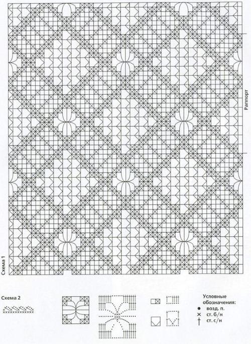 Вязаная скатерть крючком на прямоугольный стол. Схемы вязания с фото и описанием для начинающих