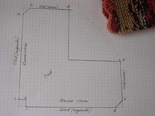 Вязаные тапочки спицами со схемами и описанием. МК от Ольги Колесниковой, Кожевниковой