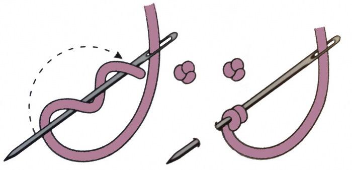 Вышивка крестиком для начинающих пошагово с фото, схемы, мастер класс легко и быстро
