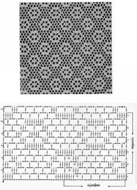 Филейное вязание крючком. Схемы и описание, узоры для начинающих
