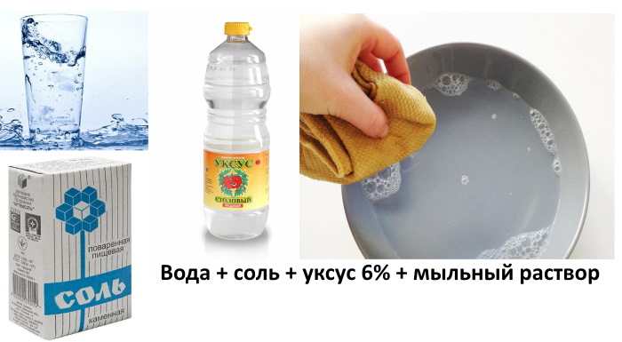 Как сделать загуститель для слайма без тетрабората натрия из соды, воды, борной кислоты. Фото с описанием