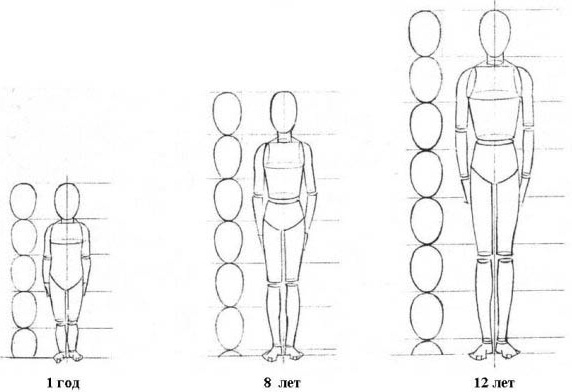 Наброски людей карандашом в разных позах. Рисование пошагово для начинающих