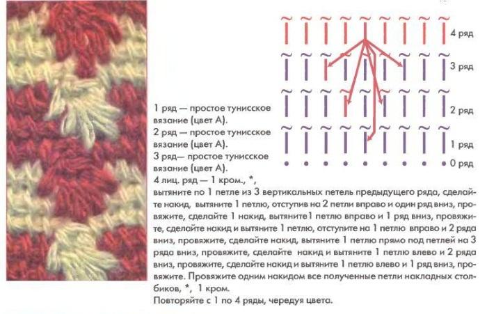 Тунисское вязание крючком: пледы, подушки, покрывала. Схемы из остатков пряжи