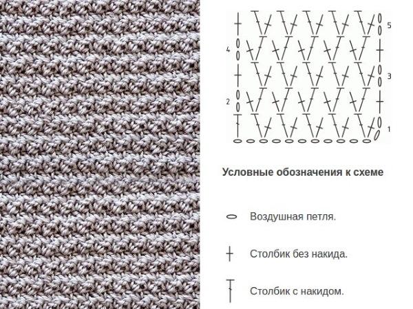 Плотные узоры для вязания крючком. Схемы и описание