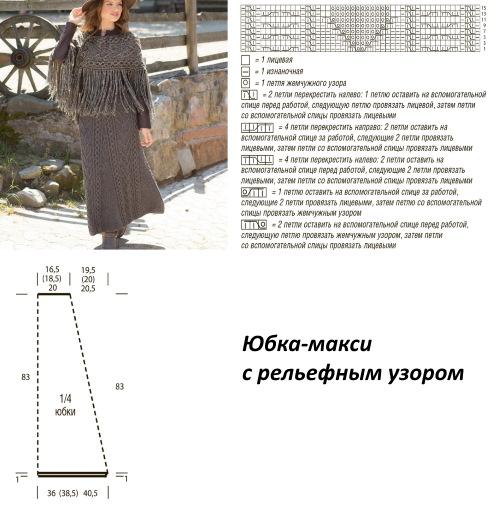 Юбки спицами. Схемы и описание для женщин: теплая, летняя, ажурная вязаная