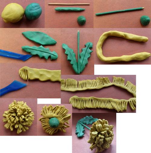 Поделки из пластилина 2-3-4 класс поэтапно по технологии