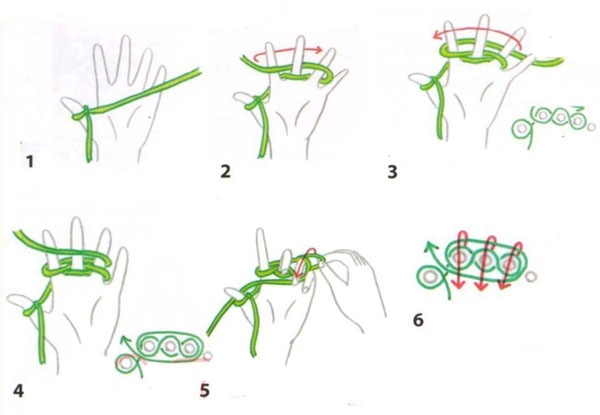 Вязание пальцами для начинающих без спиц из пряжи с петельками. Плед, шарф, коврик, капюшон