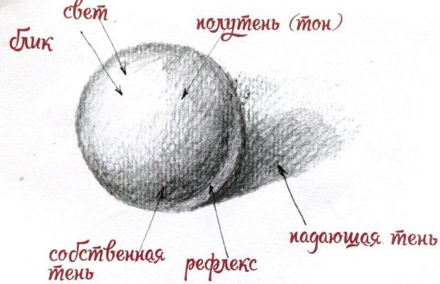 Объемные рисунки по клеточкам в тетради, лёгкие, сложные поэтапно