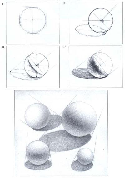 Рисунки геометрических фигур карандашом с перспективой, тенью поэтапно на плоскости