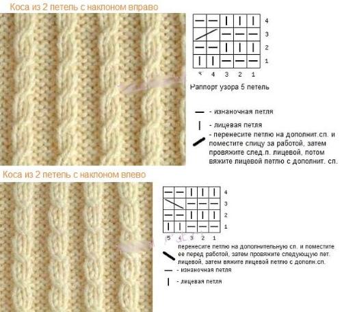 Жилетки женские вязаные спицами. Схемы с описанием, размеры, инструкции