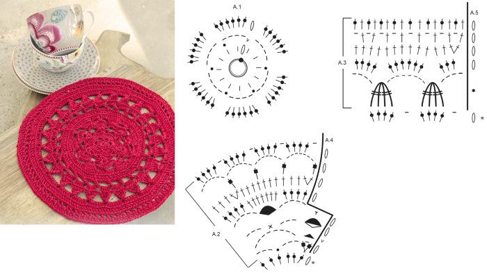 Круглые салфетки крючком. Схема, описание для начинающих на стол, табурет, большая, простая, маленькая. Фото