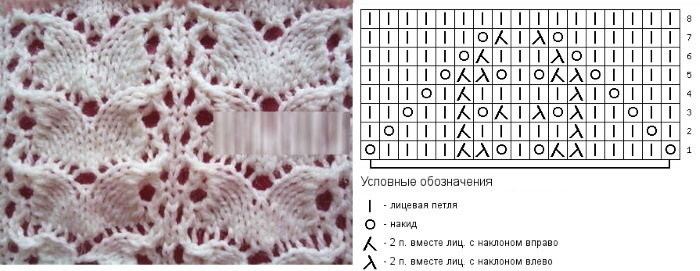 Вязаные кофточки для женщин спицами со схемами летние, из хлопка