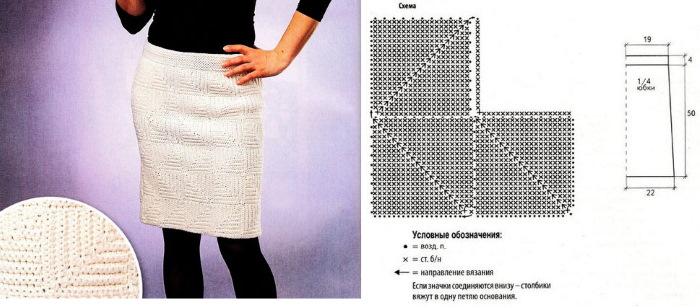Юбка крючком. Схемы и описание для женщин, размеры