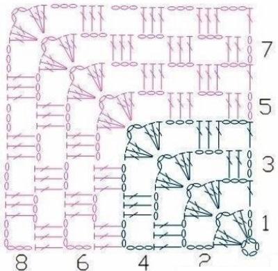 Бабушкин квадрат крючком. Схемы для пледов